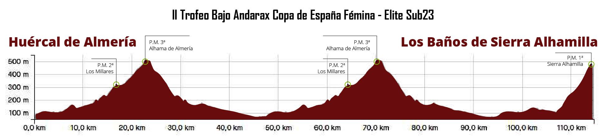 CopaEspañaCofidis_perfil